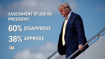60% of Americans Disapprove of President Trump