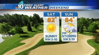 U.S. Open Weekend Forecast