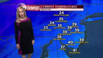 February Temperatures, Snow Return