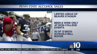 Alcohol Sales at Penn State Games?