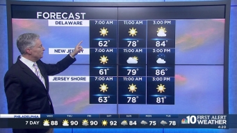 NBC10 First Alert Weather: Hot Days