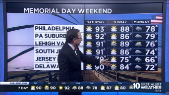 First Alert Weather:  Mostly a Sunny Memorial Day Weekend