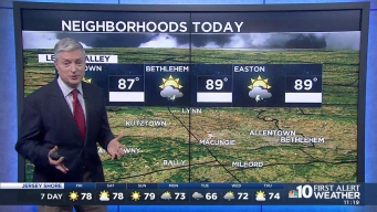 NBC10 First Alert Weather: Hot Weekend Ahead