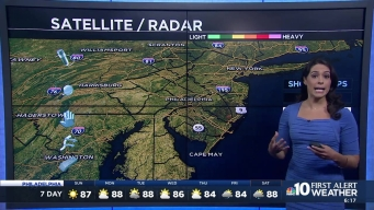 NBC10 First Alert Weather: A Warm Weekend, Rain to Follow
