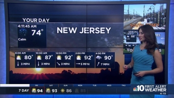 First Alert: It's Official - We're in a Heat Wave