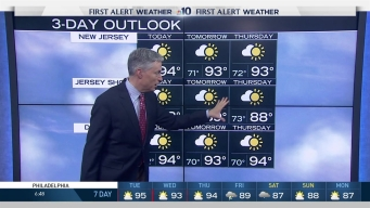NBC10 First Alert Weather: Hot & Drier