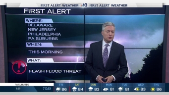 NBC10 First Alert Weather: Rainy Days?