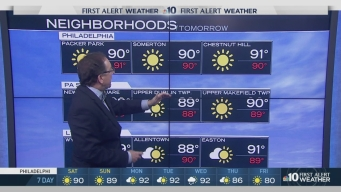 NBC10 First Alert Weather: The Heat Is On