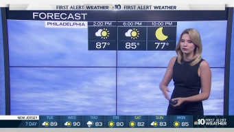 NBC10 First Alert Weather: The Heat Continues