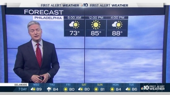 NBC10 First Alert Weather: Rip Current Threat