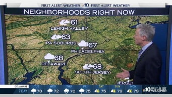 NBC10 First Alert Weather: Light Showers Tuesday