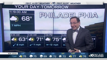 NBC10 First Alert Weather: Cool Temperatures on the Rise