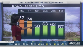 First Alert Weather: Widespread Showers, Lower Temps