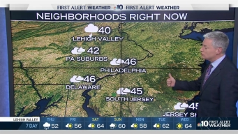 NBC10 First Alert Weather: Showers on Tap for Thursday