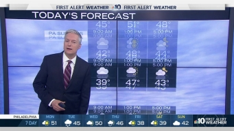 NBC10 First Alert Weather: Clearing Out