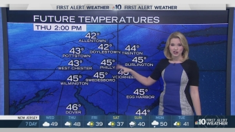 NBC10 First Alert Weather: Mostly Cloudy