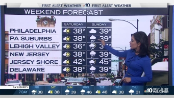 NBC10 First Alert Weather: Feeling Frigidly Cold