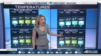NBC10 First Alert Weather: Mix Between Sun, Clouds
