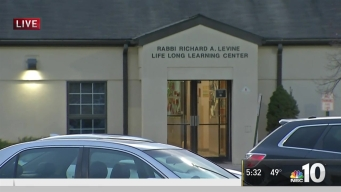 Local Jewish Community Centers Increase Security