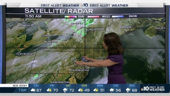 NBC10 First Alert Weather: Springlike Warmth