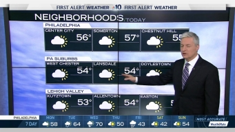 NBC10 First Alert Weather: Roller Coaster Weather