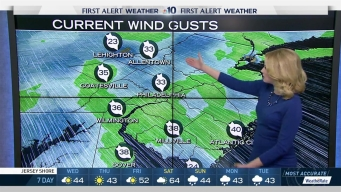 Cold, Windy Wednesday as Weekend Warmup Awaits