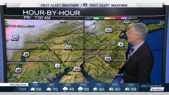 NBC10 First Alert Forecast: Weekend Warm Up!