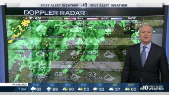 NBC10 First Alert: Rainy Monday