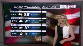 Your Wawa Welcome America First Alert Weather Forecast