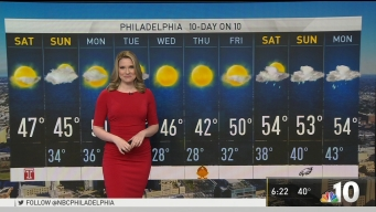 NBC10 First Alert Weather: Dry but Cold Weekend