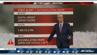 First Alert: Snow to Strike South Jersey