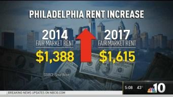 Report Shows Rising Rent in Philadelphia