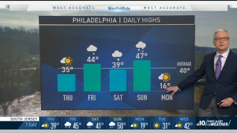 NBC10 First Alert Weather: Triple Wintry Threat