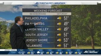 Breezy, Then Warm Weekend for Philadelphia Region