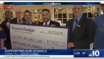 How to Give to Your Community During Supporting Our Schools