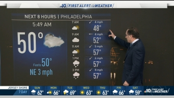 NBC 10 First Alert Weather: Rainy, Chilly Sunday
