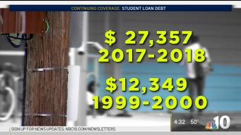 Myths Used By 'Predators' In Student Loan Debt