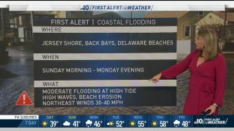 Flooding at Jersey Shore to Come With Chilly, Windy Conditions