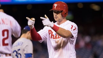 Rhys Hoskins' Home Run Over-under Is Pretty Low