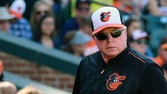 Sources: Phillies to Interview Buck Showalter on Monday