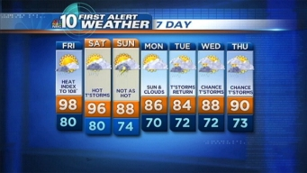 Hot & Humid: Thursday 4PM Forecast