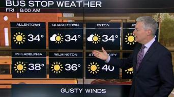 NBC10 First Alert Weather: Sunny Friday