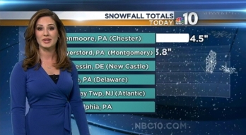 Spring Snow: Afternoon Snow Totals