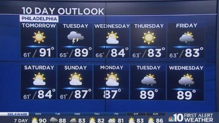 Large Philly Weather Radar | CINEMAS 93