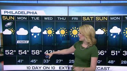 Philadelphia Weather Forecast Maps And Doppler Radar NBC - Weather philadelphia 10 day