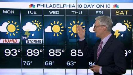 <p>NBC10 First Alert Weather meteorologist Bill Henley is tracking a hot and humid Monday followed by a stormy Tuesday. The second half of the work week is expected to be more comfortable.</p>
