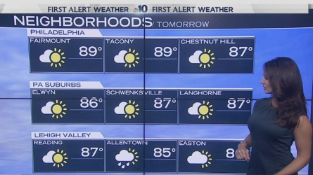 After a few days of beautiful weather, the heat and humidity are set to return to our area Thursday. NBC10 First Alert Weather meteorologist Sheena Parveen has the details.