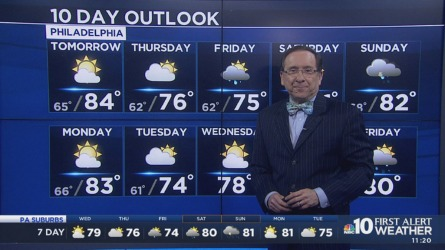 We're in for a mix of sun and clouds Wednesday. NBC10 First Alert Weather chief meteorologist Glenn Schwartz has the details.