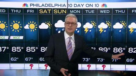 <p>All of the storms have cleared out and more dry and comfortable air has moved in. NBC10 First Alert Weather meteorologist Bill Henley let's us know what to expect for the rest of the week.&nbsp;</p>