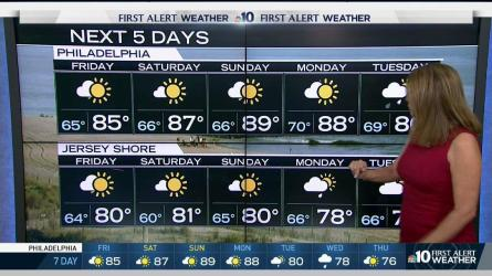 <p>As Thursday marked the first day of fall, temperatures were unseasonably warm! And the warm temperatures are sticking around for the weekend. NBC10 Chief meteorologist Tammie Souza has your forecast.</p>